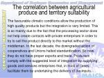 the correlation between agricultural produce and territory suitability26