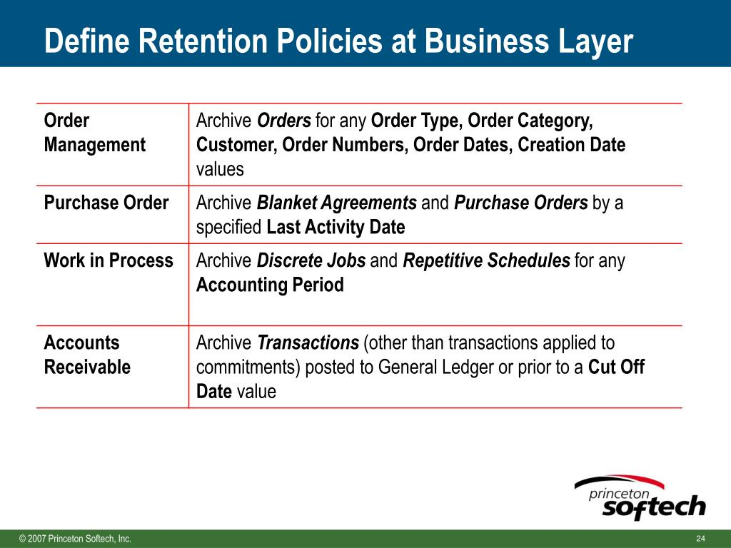 Define Retention Policies at Business Layer