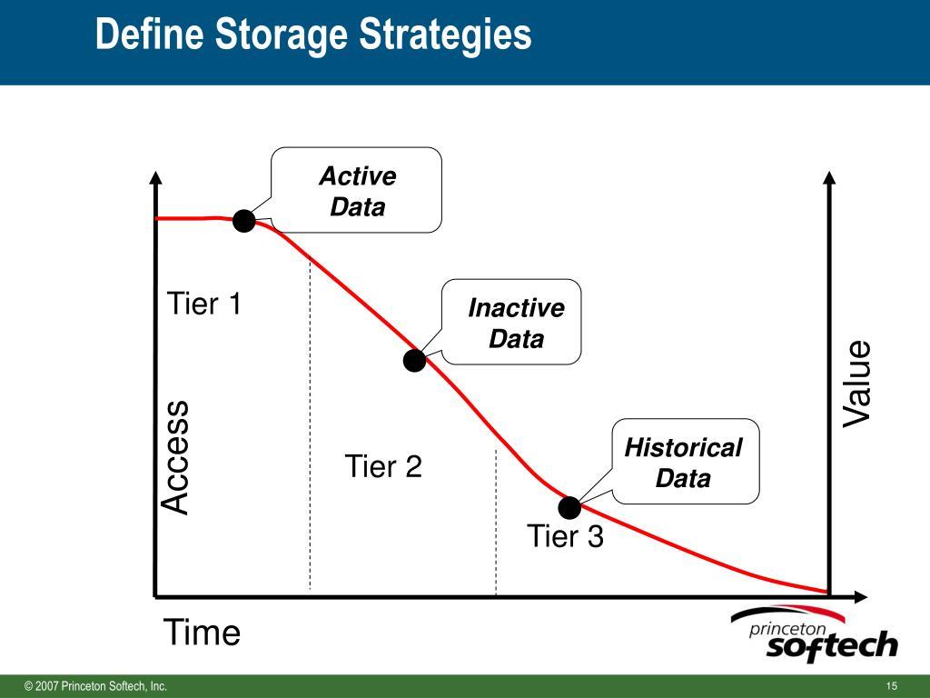 Active Data