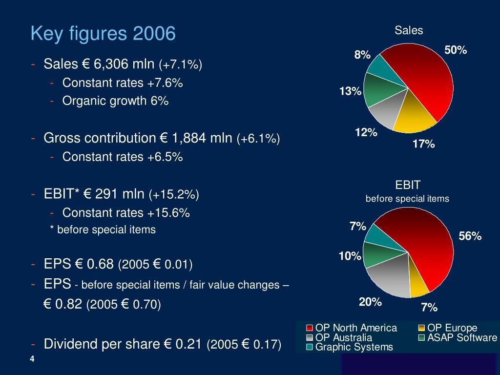 Key figures 2006