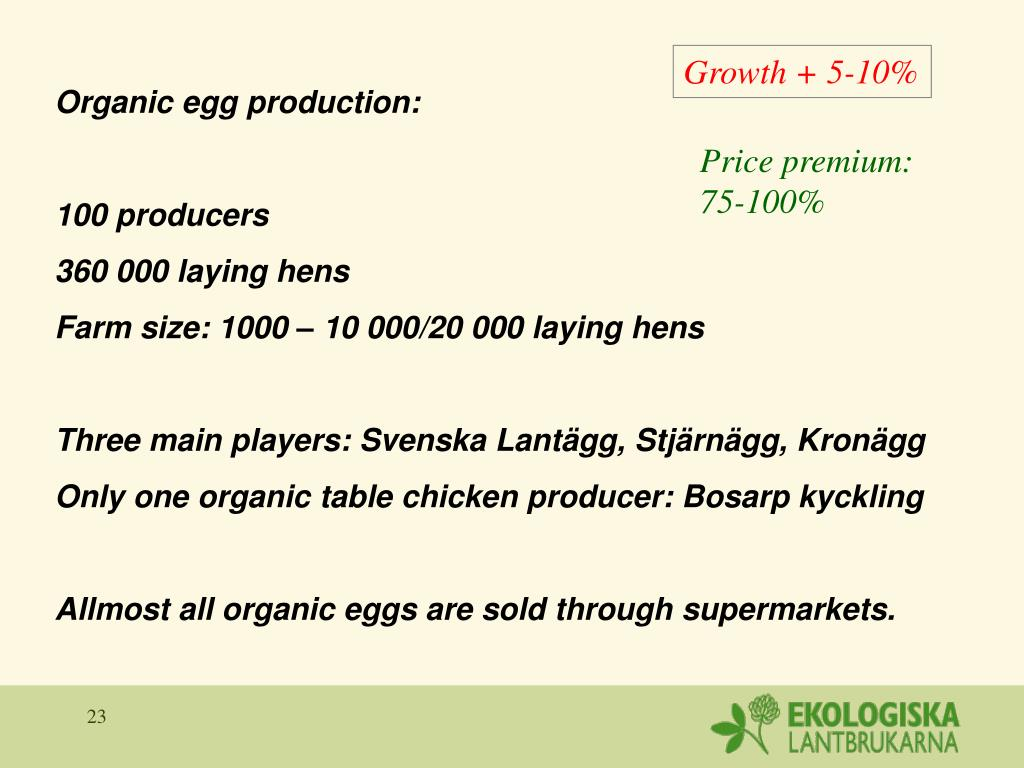 Organic egg production: