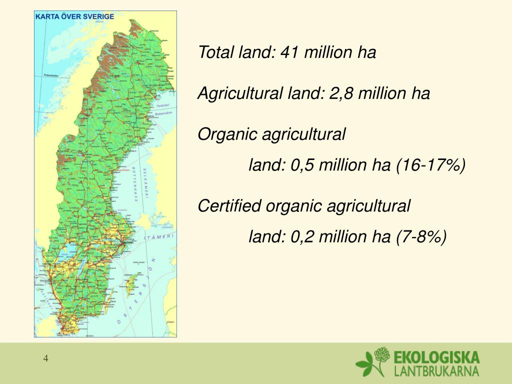 Total land: 41 million ha