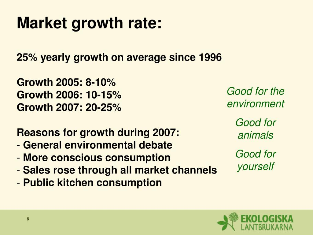 Market growth rate: