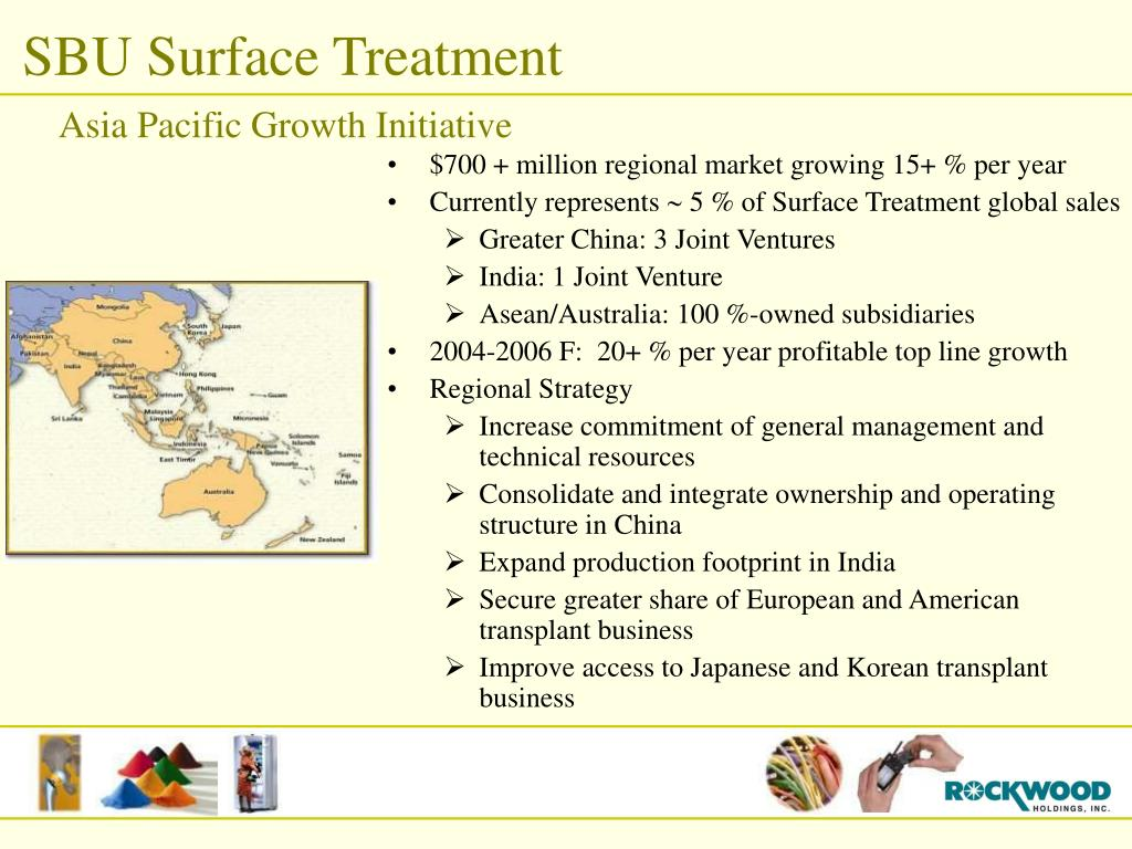 Asia Pacific Growth Initiative
