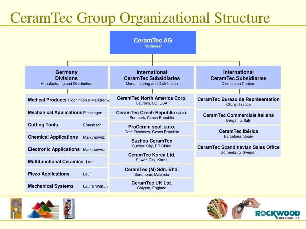 CeramTec Group Organizational Structure
