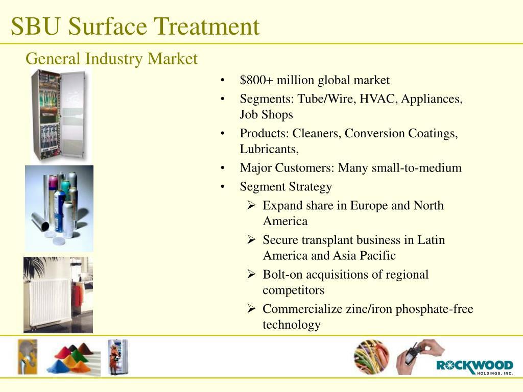 General Industry Market
