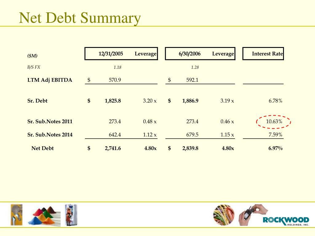 Net Debt Summary