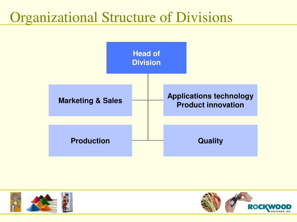 Organizational Structure of Divisions