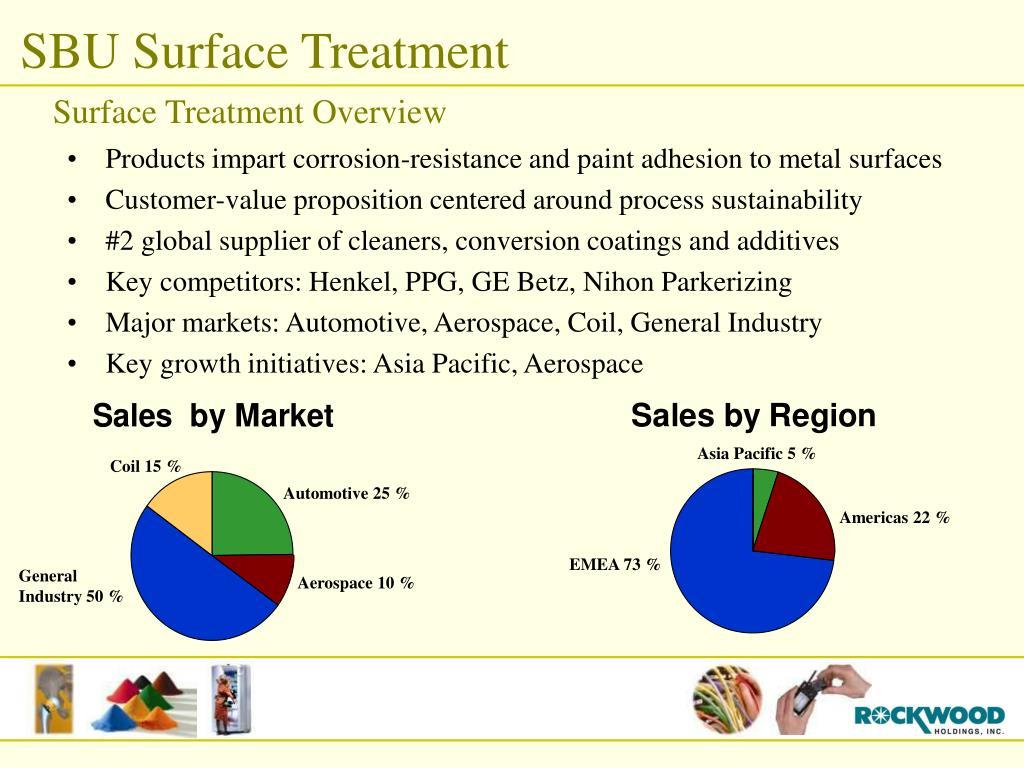 Surface Treatment Overvie