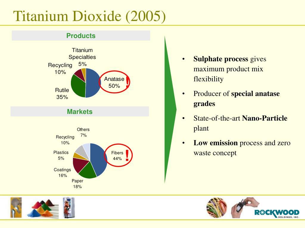 Titanium Dioxide (2005)