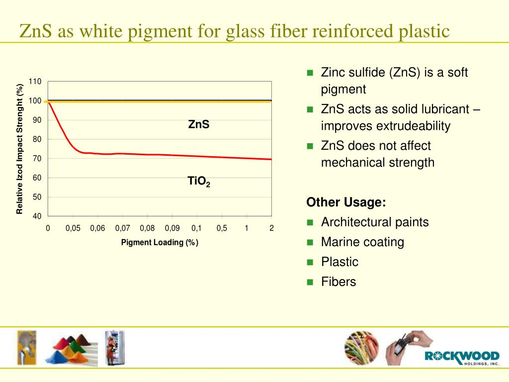 ZnS as white pigment for glass fiber reinforced plastic