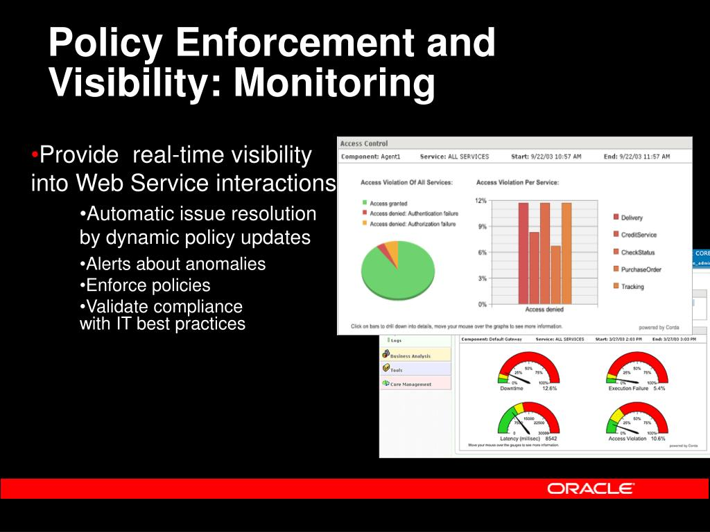 Policy Enforcement and Visibility: Monitoring