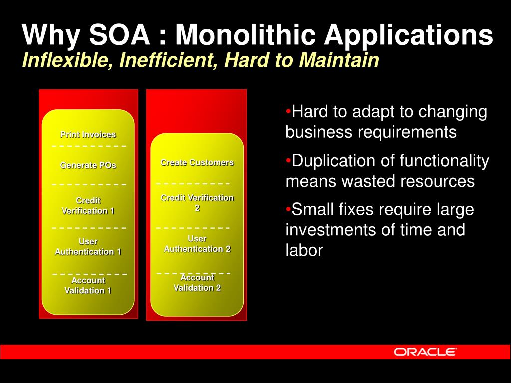 Why SOA : Monolithic Applications