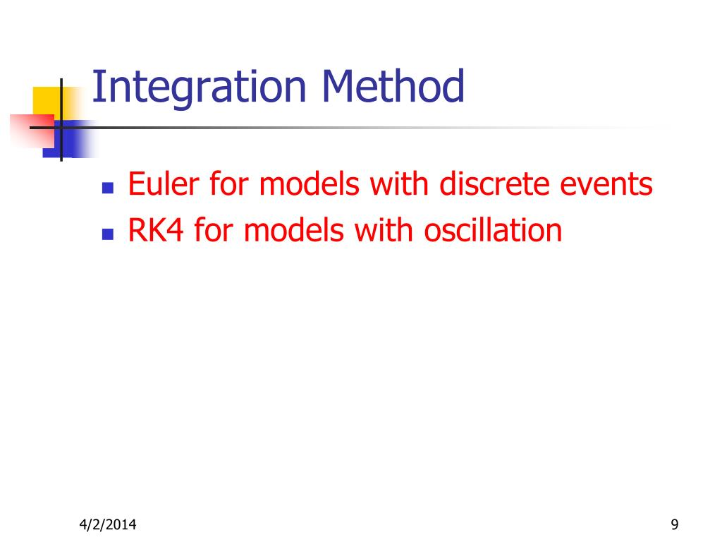 Integration Method