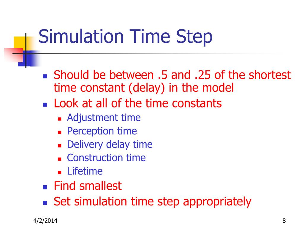 Simulation Time Step