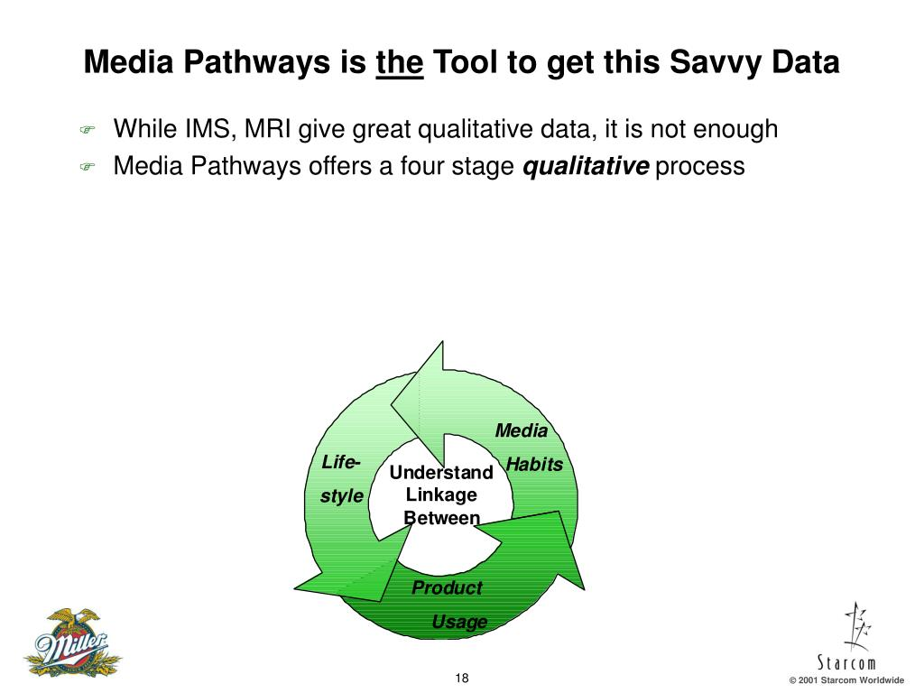 Media Pathways is