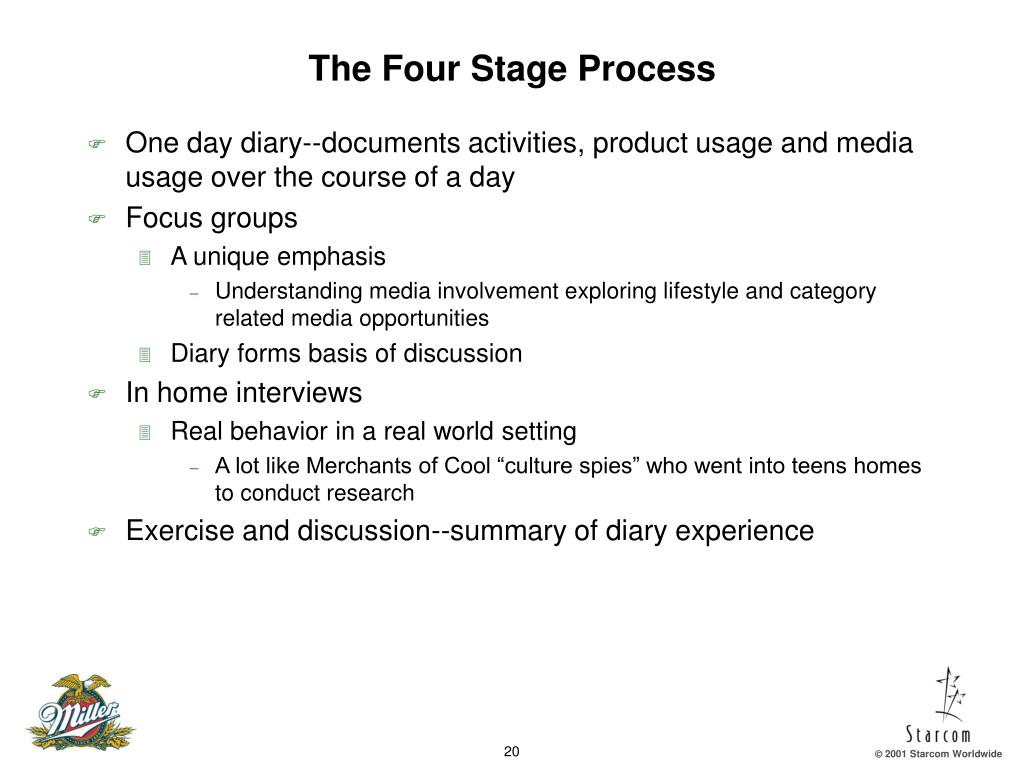 The Four Stage Process