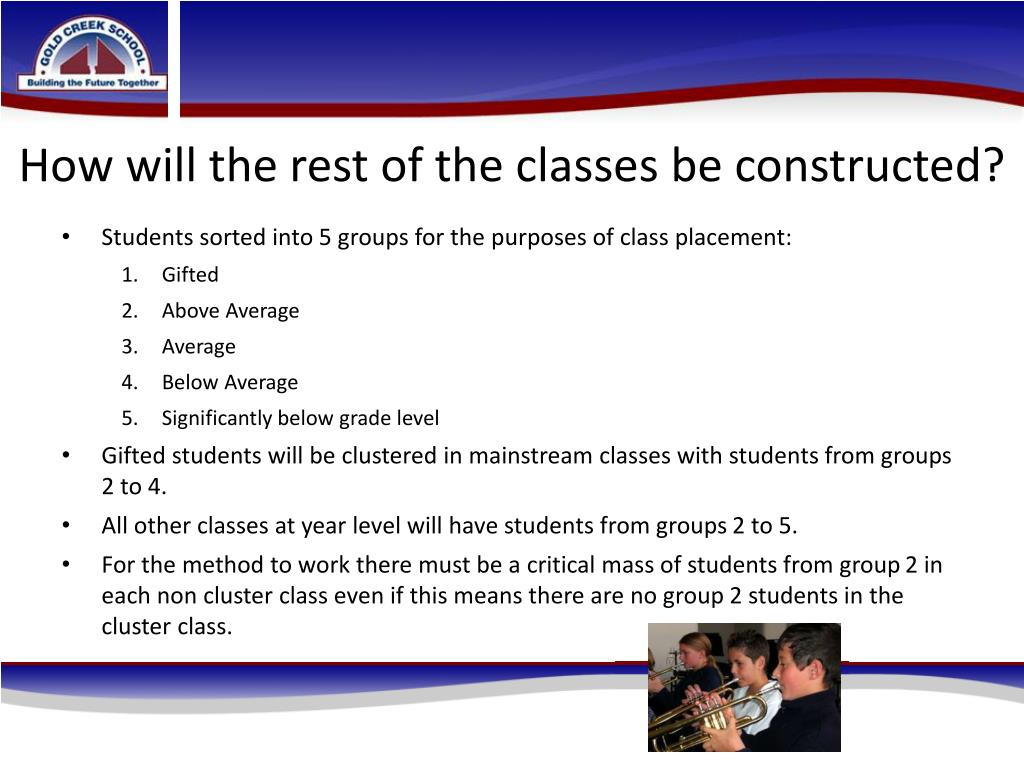 How will the rest of the classes be constructed?