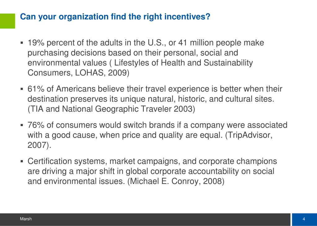 Can your organization find the right incentives?