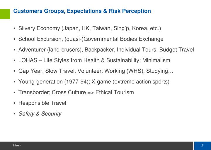 Customers groups expectations risk perception