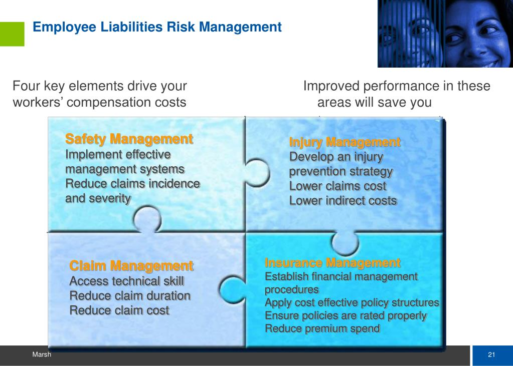 Employee Liabilities Risk Management