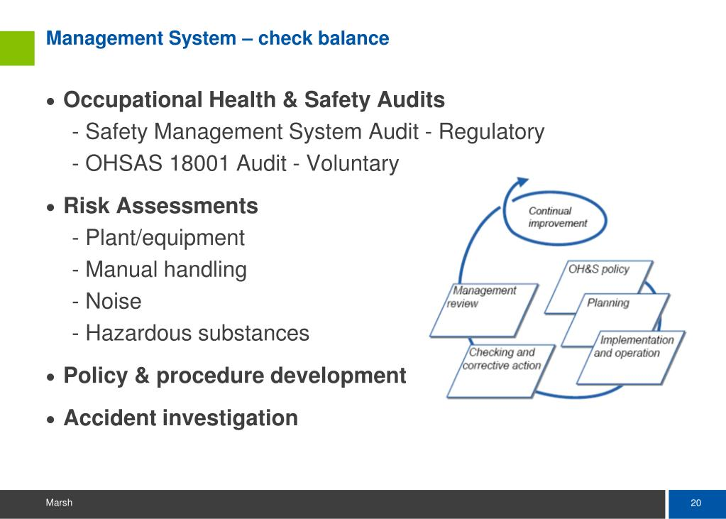 Management System – check balance