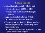 crook profile5