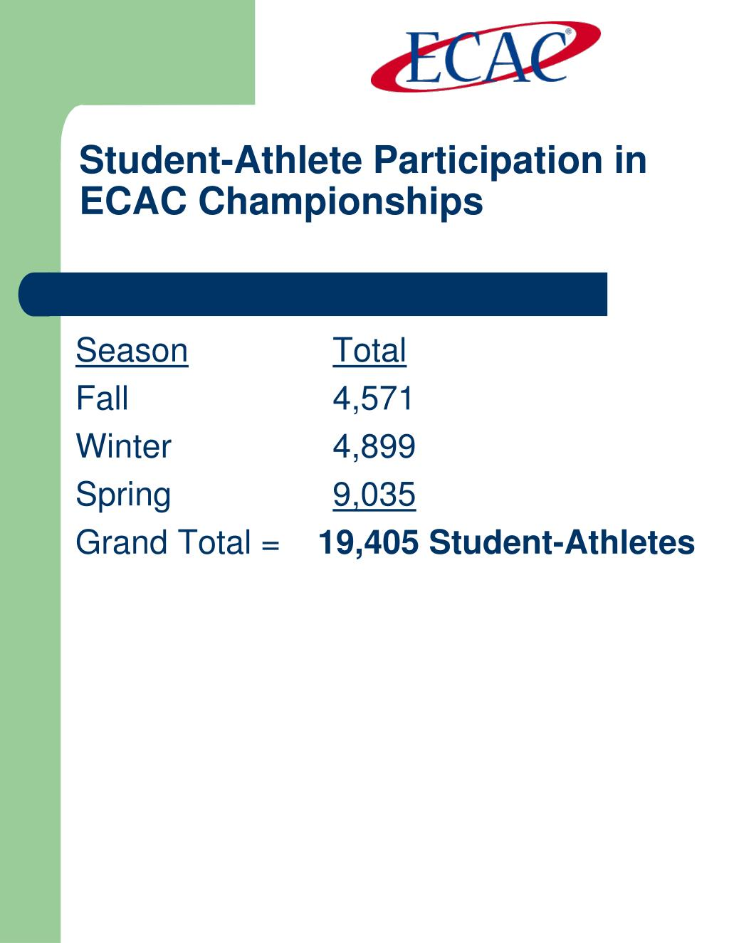 Student-Athlete Participation in ECAC Championships