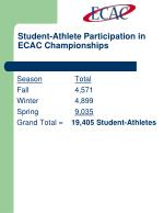 student athlete participation in ecac championships