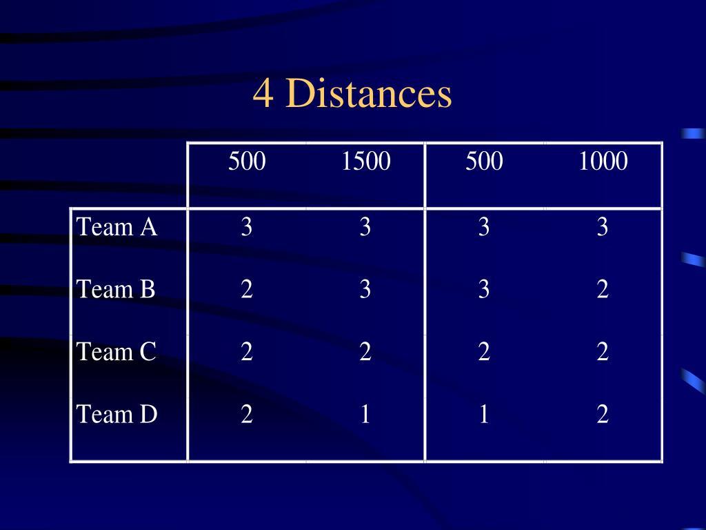 4 Distances