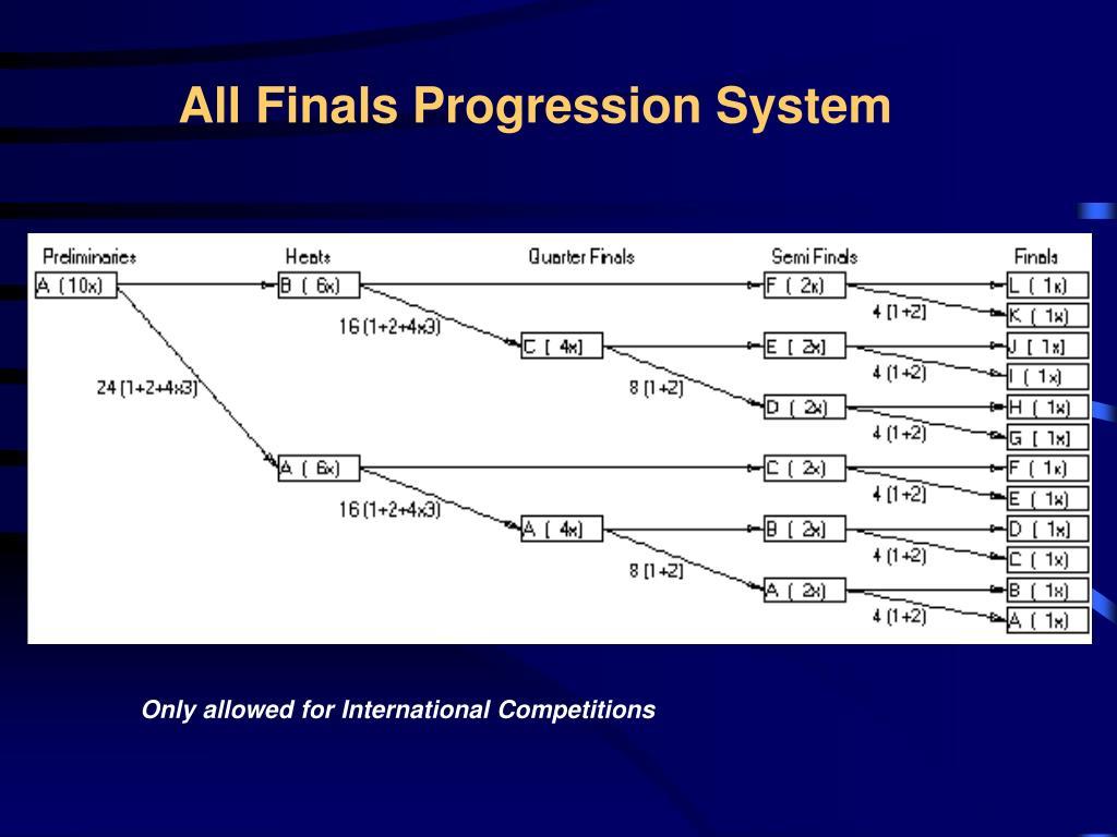 All Finals Progression System