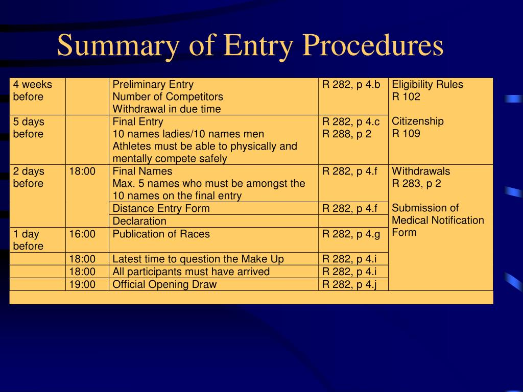 Summary of Entry Procedures