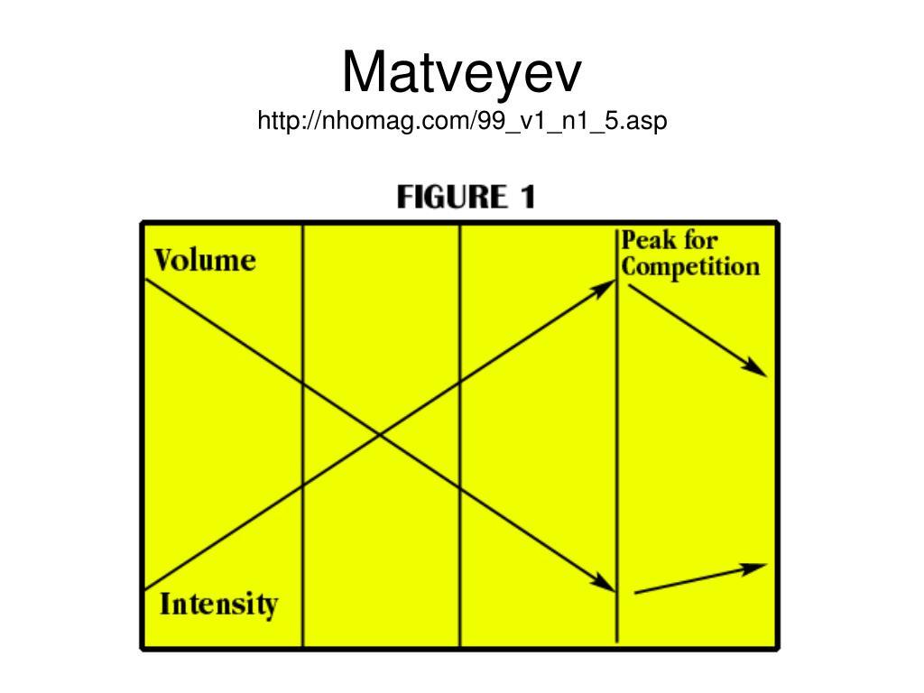 Matveyev