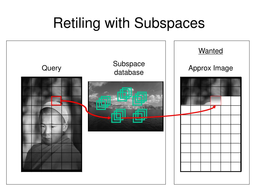 Retiling with Subspaces