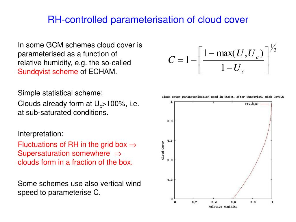 RH-controlled parameterisation of cloud cover
