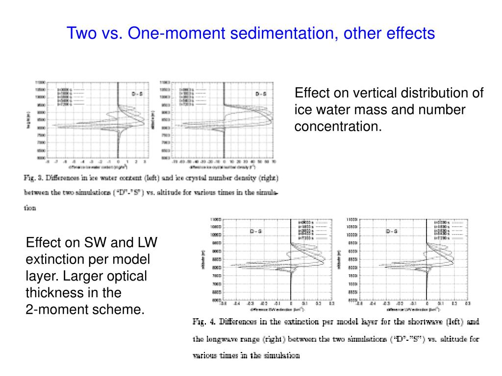 Two vs. One-moment sedimentation, other effects