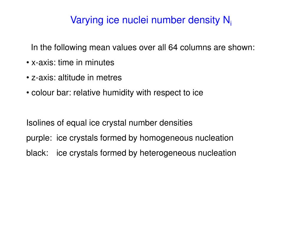Varying ice nuclei number density N