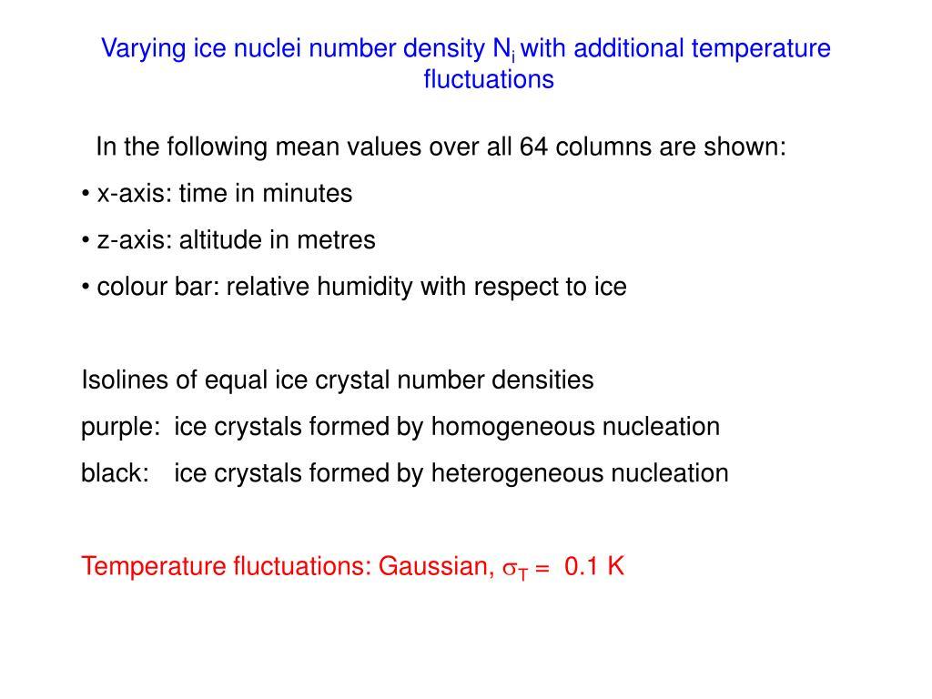 Varying ice nuclei number density N
