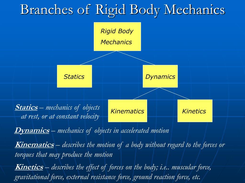 Branches of Rigid Body Mechanics