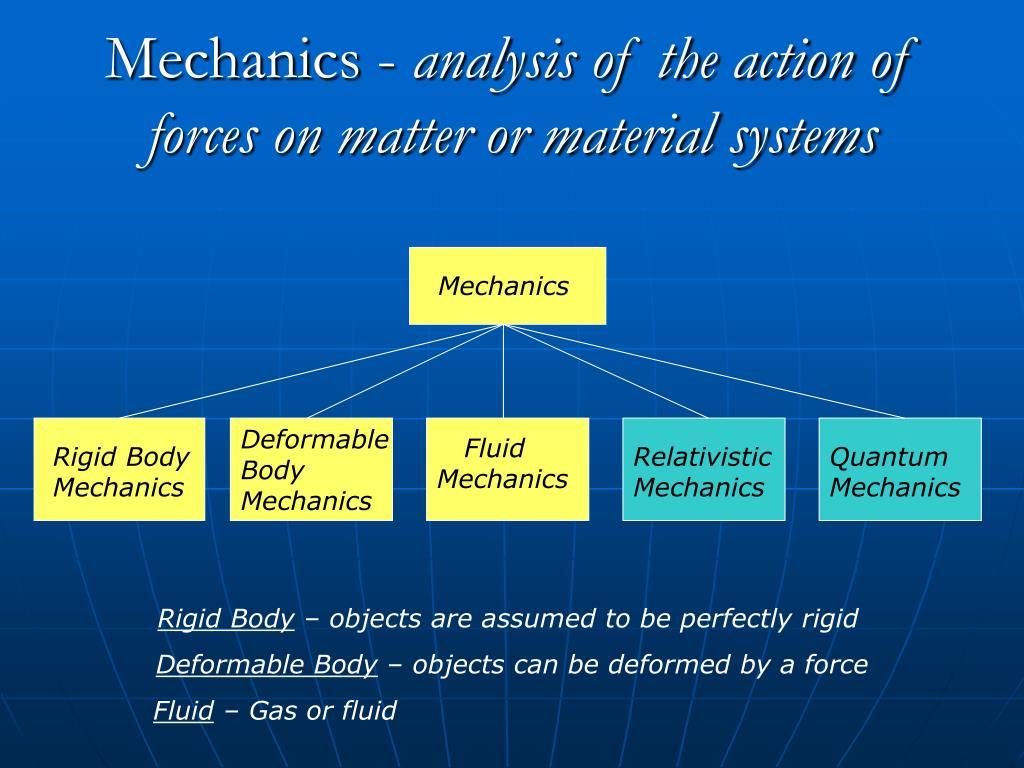 Mechanics -