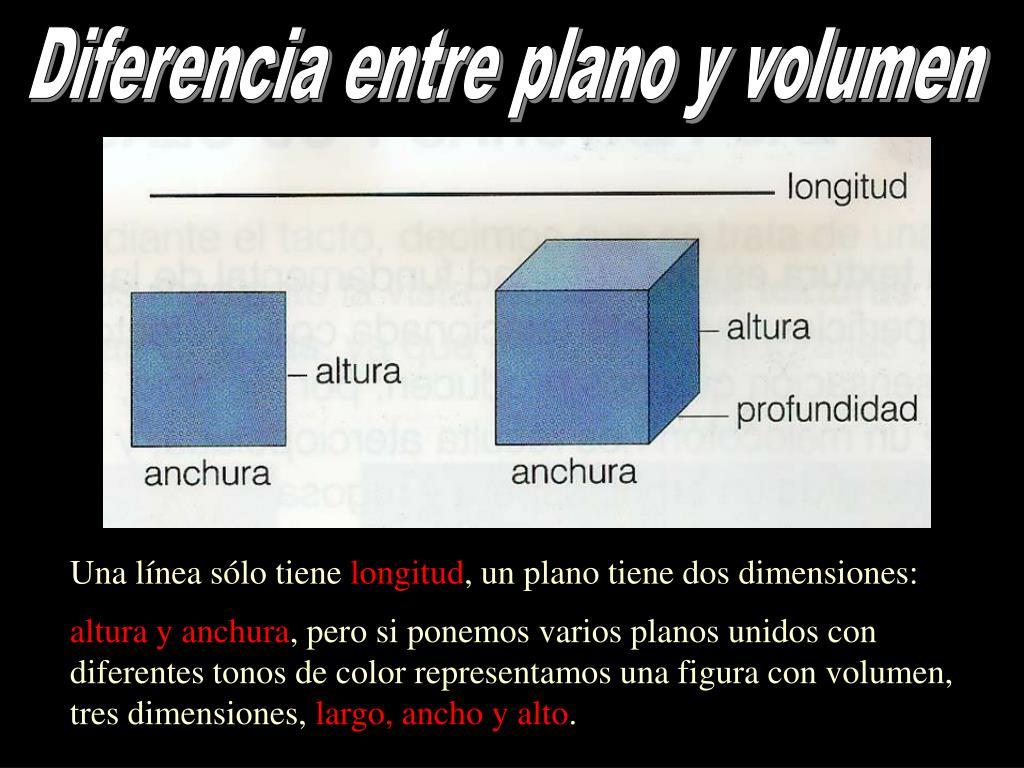 Diferencia entre plano y volumen