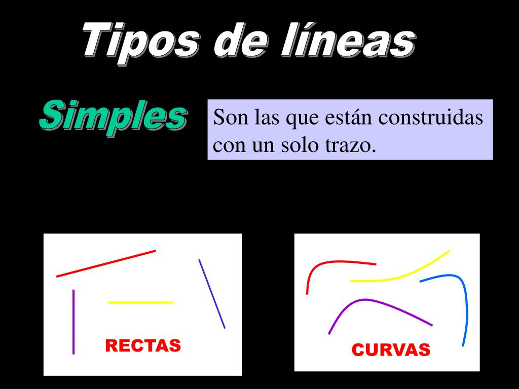 Tipos de líneas