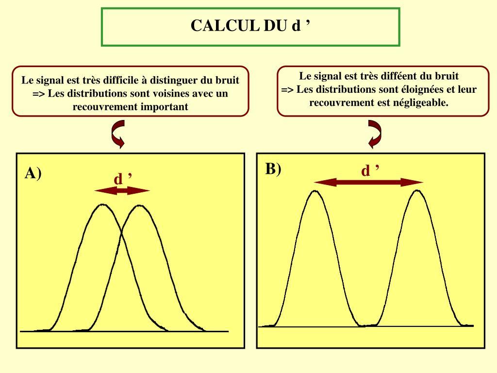 CALCUL DU d'