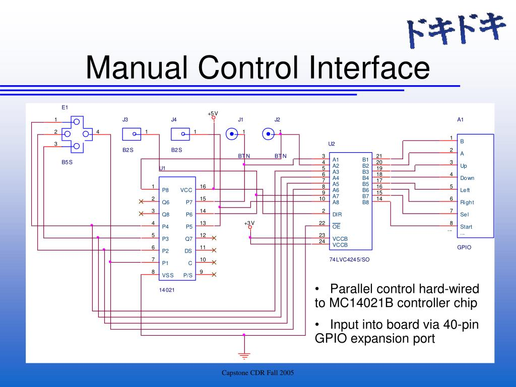 Manual Control Interface