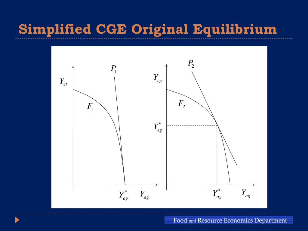 Simplified CGE Original Equilibrium
