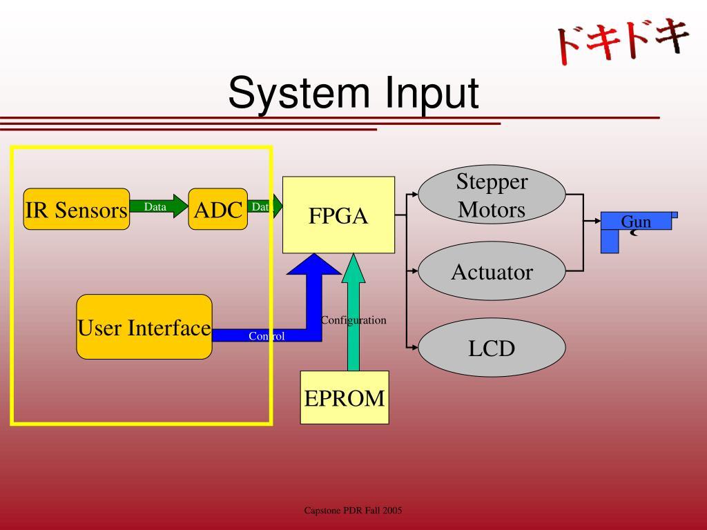 System Input