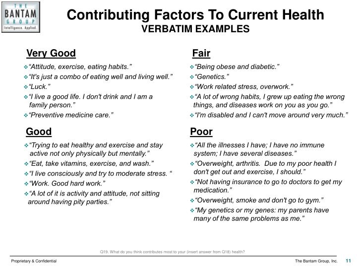 Contributing Factors To Current Health