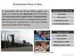 humanitarian status in gaza