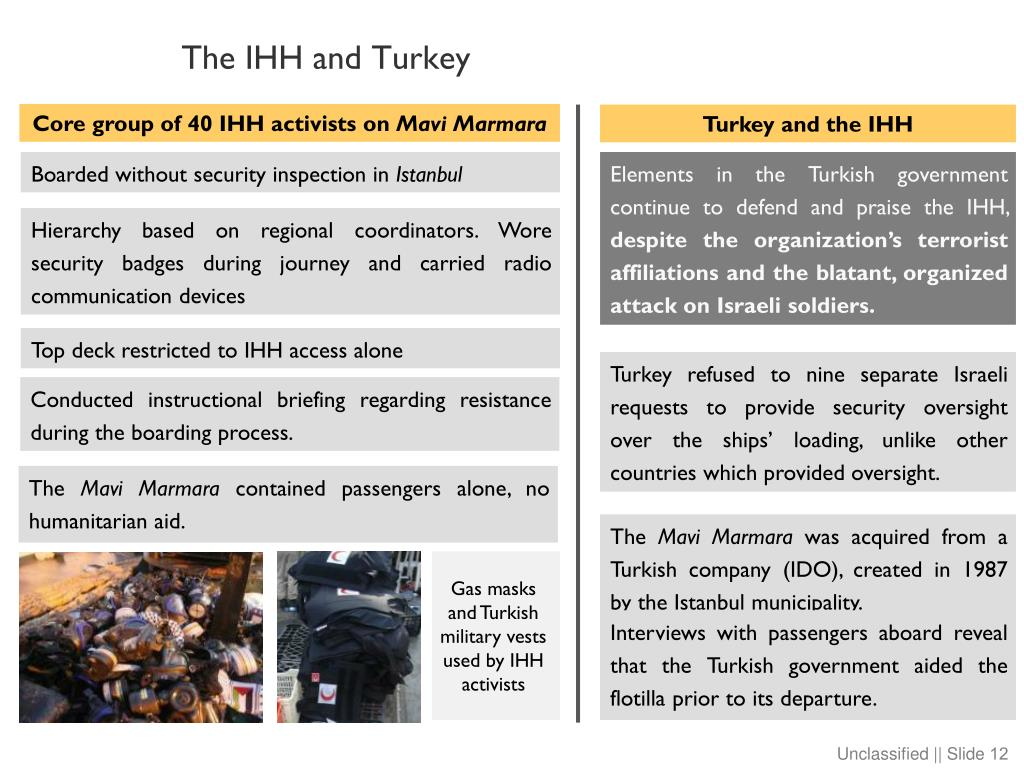 The IHH and Turkey