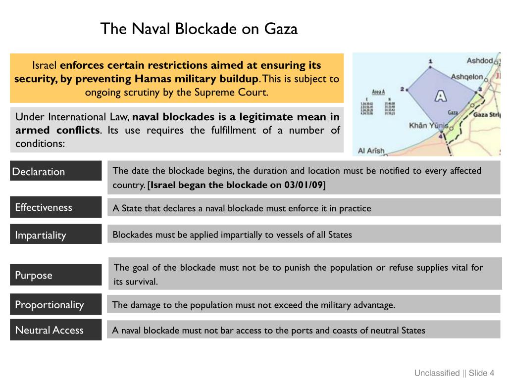 The Naval Blockade on Gaza